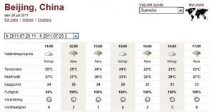 Dagens väder i Beijing